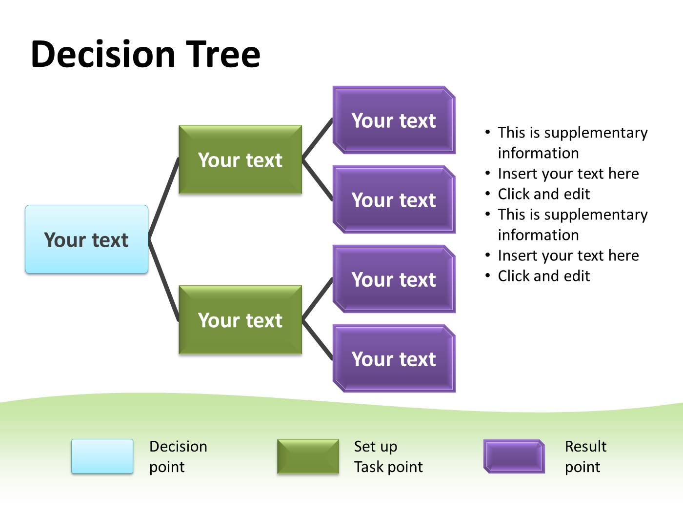 Decision Tree Powerpoint Template Powerpoint Presentation Ppt