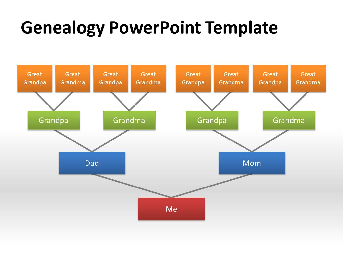 Genealogy powerpoint templatepptx powerpoint presentation ppt alramifo Choice Image