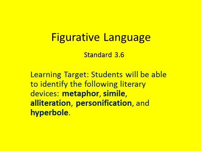 figurative language powerpoint presentation ppt