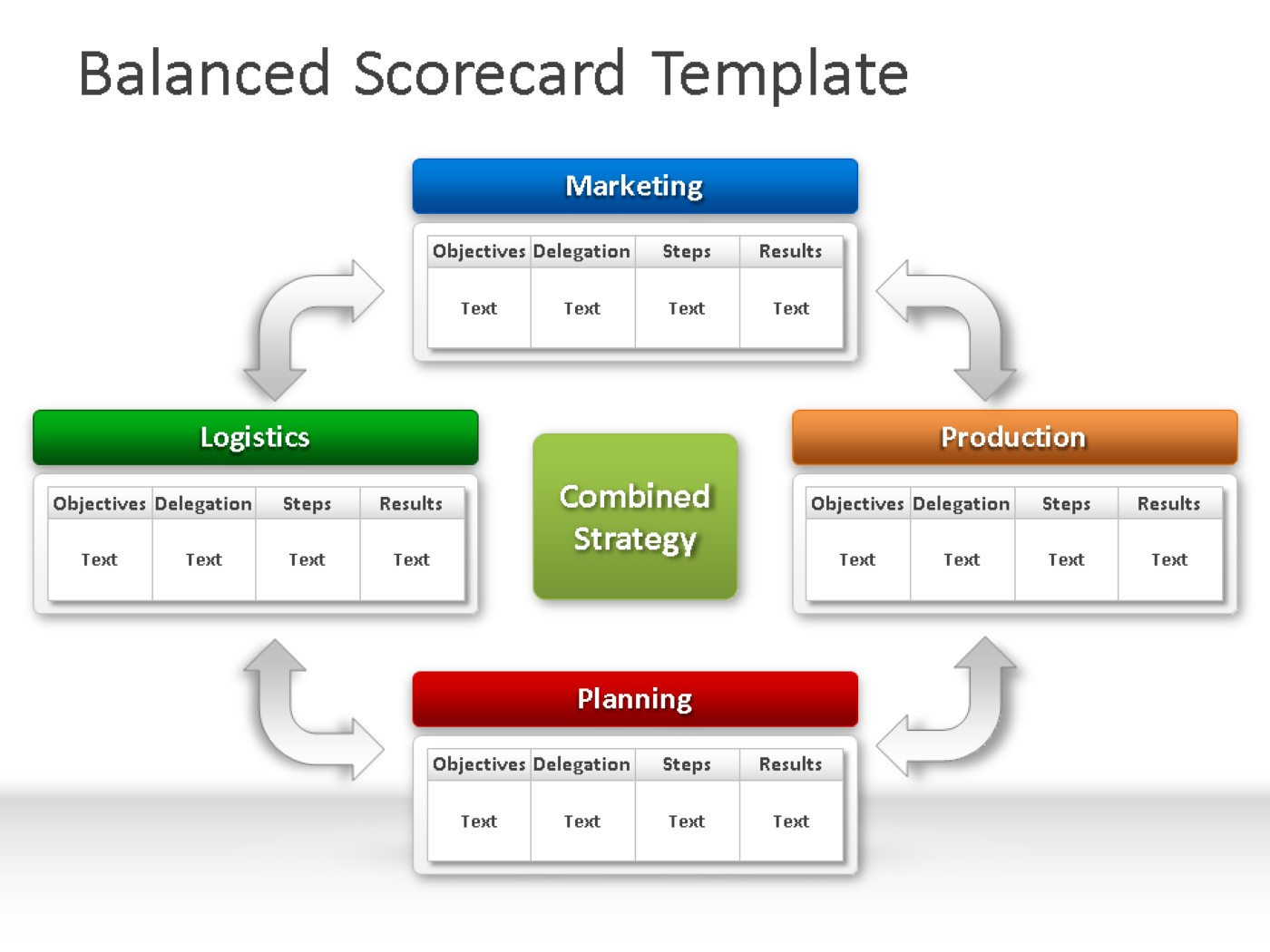 free balanced scorecard powerpoint template powerpoint, Presentation templates