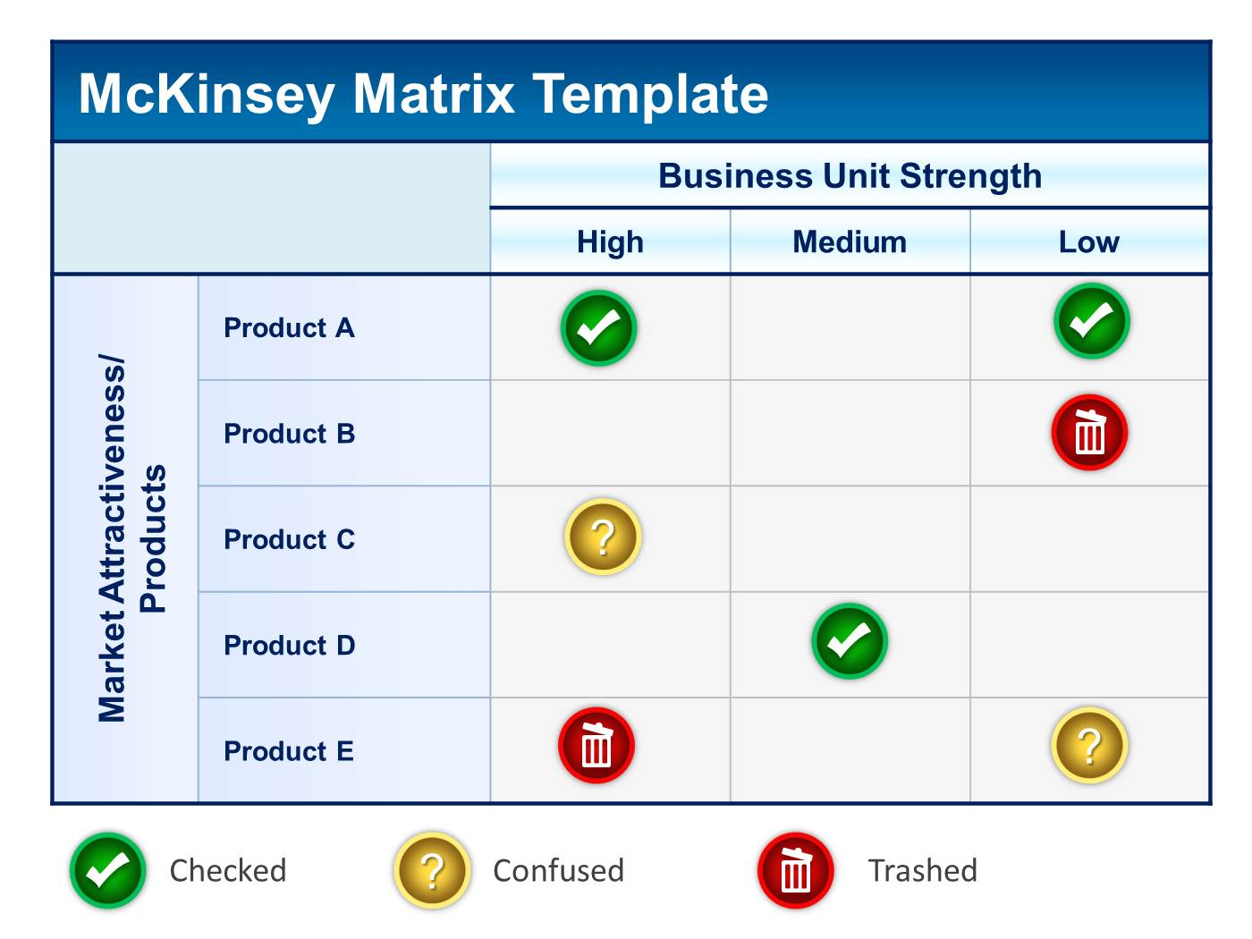 1040 mckinsey matrix powerpoint template product profitability, Powerpoint templates