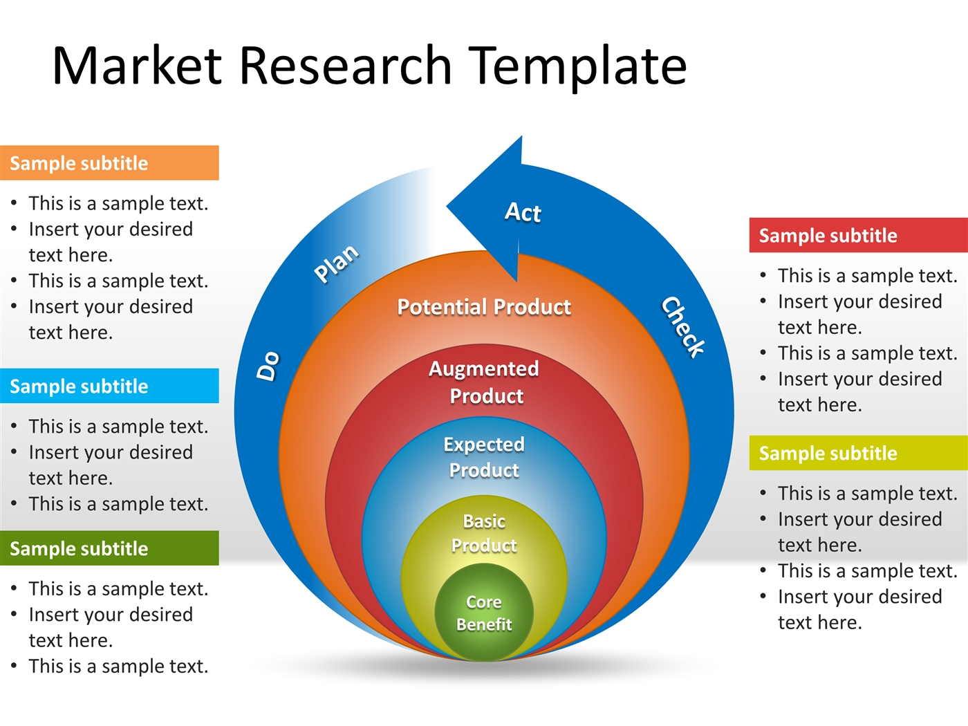 Free Market Research Powerpoint Template Powerpoint Presentation Ppt