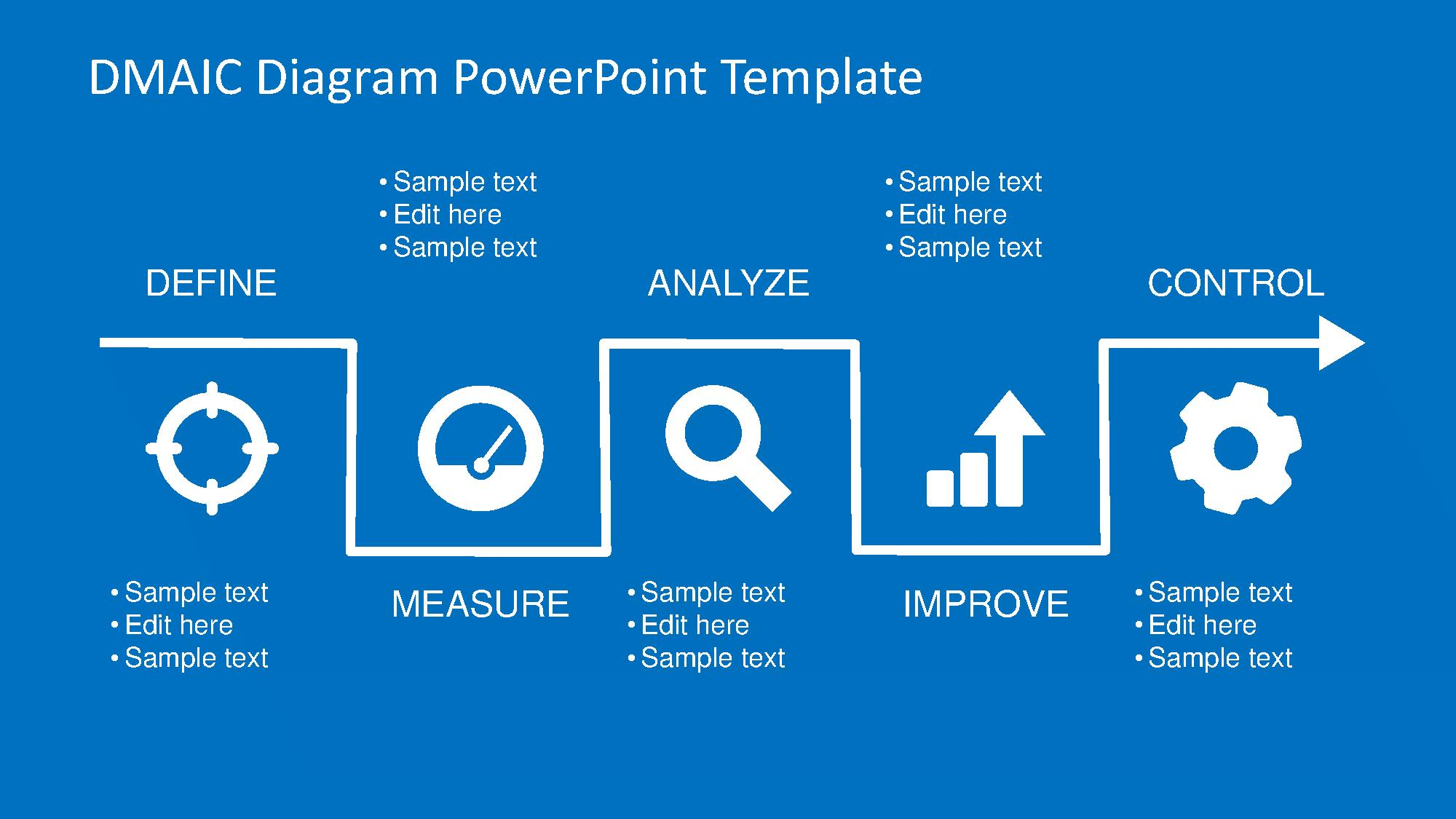 Dmaic Powerpoint Template Powerpoint Presentation Ppt